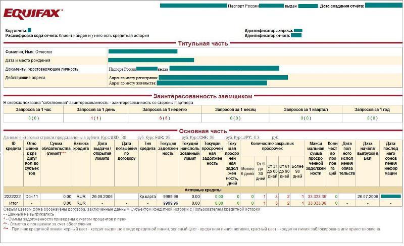 Регистрация и вход в личный кабинет Эквифакс