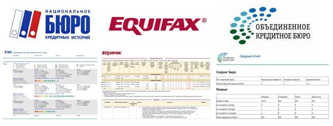 Обюро кредитных историй Эквифакс (Equifax)