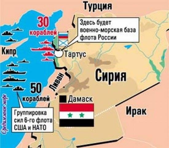 Почему Россия защищает Сирию?