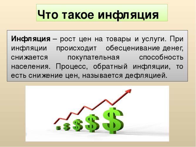 увеличение инфляции